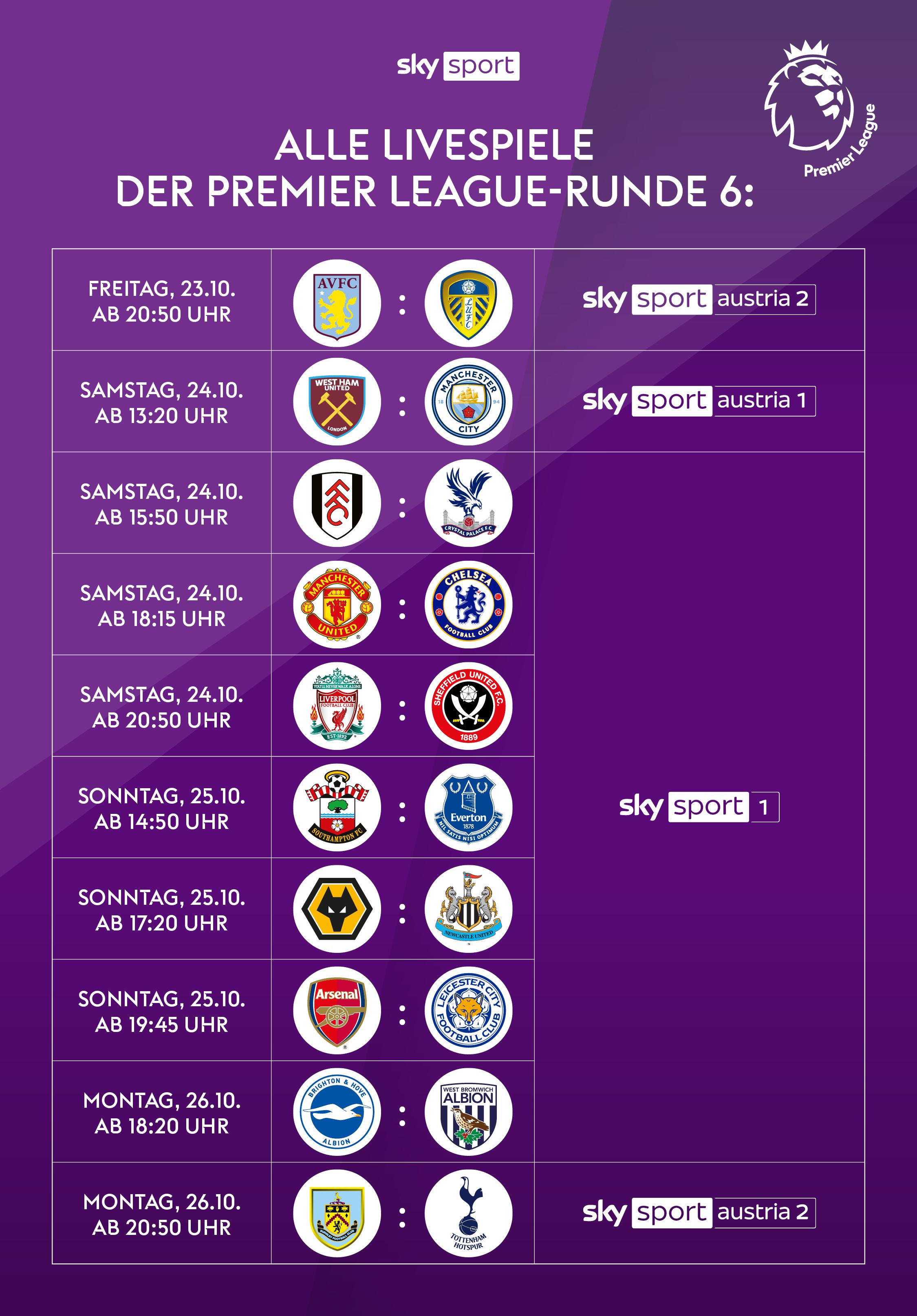 Die Premier League live streamen mit Sky X